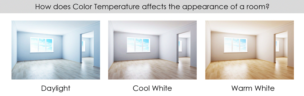 How Does Color Temperature Affect LED Lighting